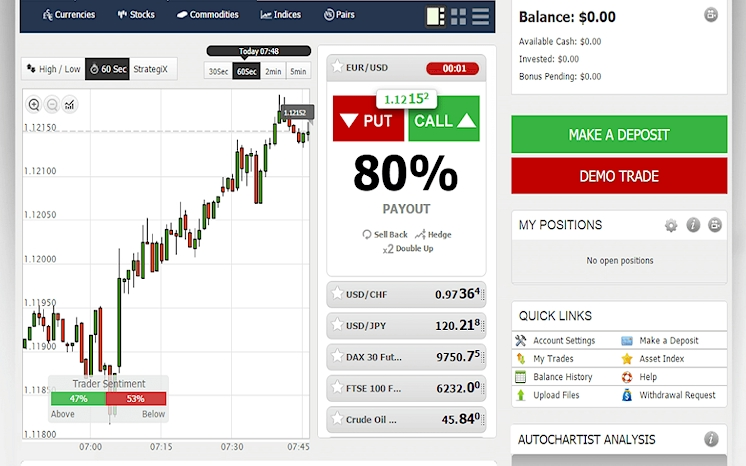 Binary options trading in china