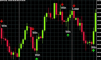 Binary option trading methods