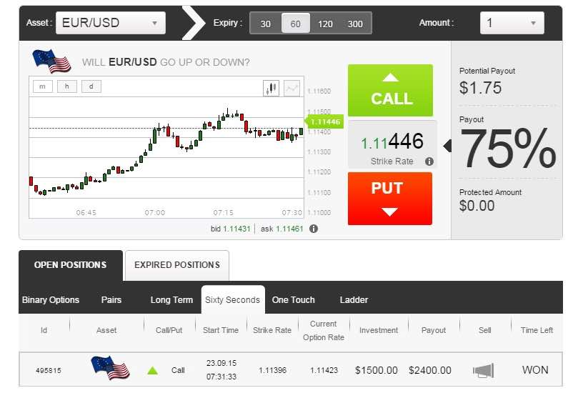 Binary options basics live signals review